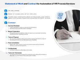 Statement Of Work And Contract For Automation Of HR Process Services Ppt File Format