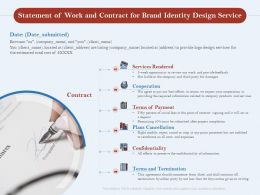 Statement Of Work And Contract For Brand Identity Design Service Ppt Powerpoint Grid