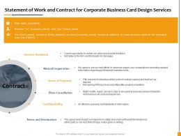Statement Of Work And Contract For Corporate Business Card Design Services Ppt Topics