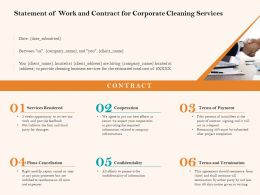 Statement Of Work And Contract For Corporate Cleaning Services Ppt Topics
