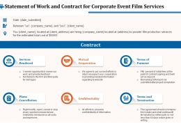 Statement Of Work And Contract For Corporate Event Film Services Ppt Ideas
