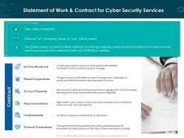 Statement Of Work And Contract For Cyber Security Services Ppt Powerpoint Pictures