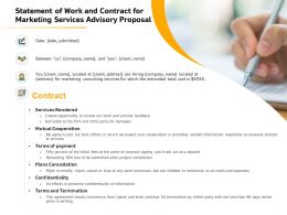 Statement Of Work And Contract For Marketing Services Advisory Proposal Ppt Clipart