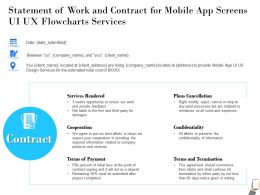 Statement Of Work And Contract For Mobile App Screens UI UX Flowcharts Services Cancellation Ppt Example File
