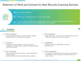 Statement Of Work And Contract For New Recruits Coaching Services Ppt Powerpoint Presentation Outline
