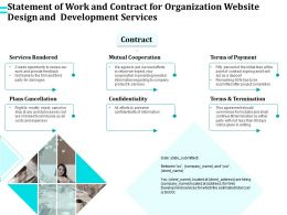 Statement Of Work And Contract For Organization Website Design And Development Services Ppt Model