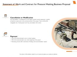 Statement Of Work And Contract For Pressure Washing Business Proposal Ppt Slides