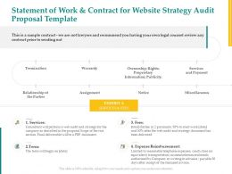 Statement Of Work And Contract For Website Strategy Audit Proposal Template Ppt Ideas
