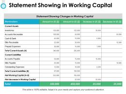 Statement Showing In Working Capital Bills Payable Ppt Presentation Slides
