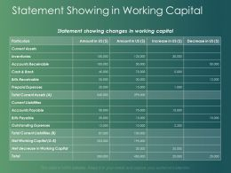 Statement Showing In Working Capital Inventories Ppt Powerpoint Presentation Infographics