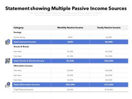 Statement Showing Multiple Passive Income Sources