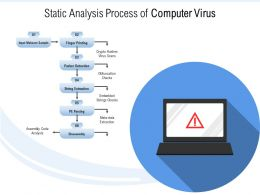 Static Analysis Process Of Computer Virus