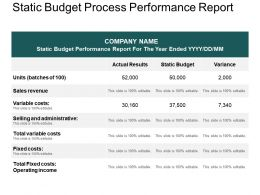 Static Budget Process Performance Report Ppt Example