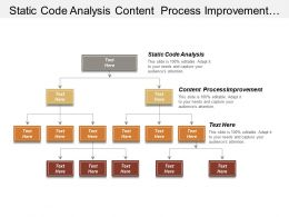 Static Code Analysis Content Process Improvement Going Concern
