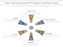 Static Code Assessment Ppt Diagram Powerpoint Topics