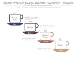 Statistic Prophetic Design Template Powerpoint Templates