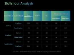 Statistical Analysis Control Ppt Powerpoint Presentation File Slides
