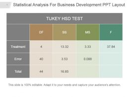 Statistical Analysis For Business Development Ppt Layout