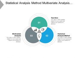 Statistical Analysis Method Multivariate Analysis Improving Performance Management Cpb