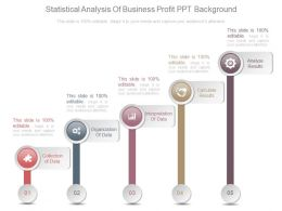Statistical Analysis Of Business Profit Ppt Background