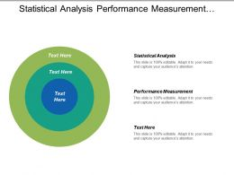 statistical analysis performance measurement location management daily production cpb