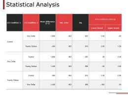 Statistical Analysis Ppt Powerpoint Presentation File Graphics