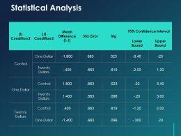 Statistical Analysis Ppt Samples