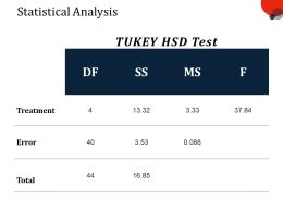 Statistical Analysis Ppt Slide