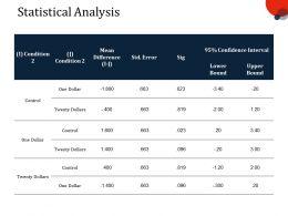 Statistical Analysis Ppt Slides Show