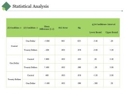 Statistical Analysis Ppt Visual Aids Infographic Template