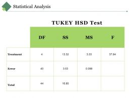 statistical_analysis_ppt_visual_aids_infographics_Slide01