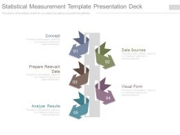 Statistical Measurement Template Presentation Deck