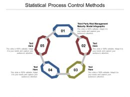 Statistical Process Control Methods Ppt Powerpoint Presentation Visual Aids Layouts Cpb