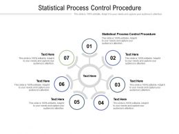 Statistical Process Control Procedure Ppt Powerpoint Presentation Pictures File Formats Cpb