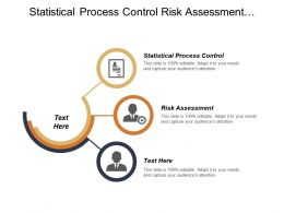 Statistical Process Control Risk Assessment International Receivables Management Cpb