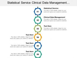 Statistical Service Clinical Data Management Integrated Marketing Communication Cpb
