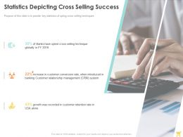 Statistics Depicting Cross Selling Success Ppt Powerpoint Presentation Pictures Slide