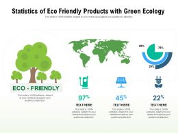 Statistics Of Eco Friendly Products With Green Ecology