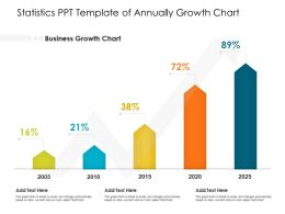 Statistics PPT Template Of Annually Growth Chart