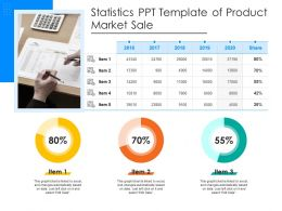 Statistics PPT Template Of Product Market Sale