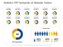 Statistics PPT Template Of Website Visitors