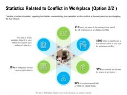 Statistics Related To Conflict In Workplace Option Billion Paid Ppt Powerpoint Presentation Ideas Designs