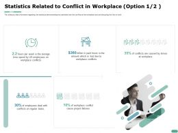 Statistics Related To Conflict In Workplace Option M1108 Ppt Powerpoint Presentation Clipart