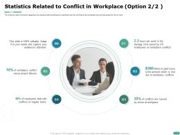 Statistics Related To Conflict In Workplace Option M1109 Ppt Powerpoint Presentation Slide