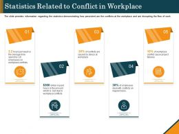 Statistics Related To Conflict In Workplace Ppt Background