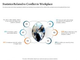 Statistics Related To Conflict In Workplace Ppt Powerpoint Gallery Show