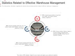 Statistics Related To Effective Warehouse Management Stock Inventory Management Ppt Clipart