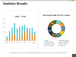 Statistics Results Ppt Inspiration Gallery