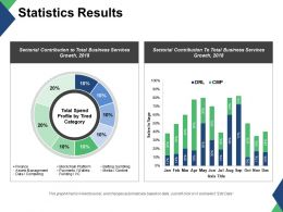 Statistics Results Shows Financial Growth Ppt Summary Topics