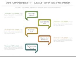 Stats Administration Ppt Layout Powerpoint Presentation